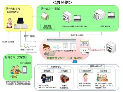 jichi1.jpg